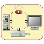 Computer_Graphic